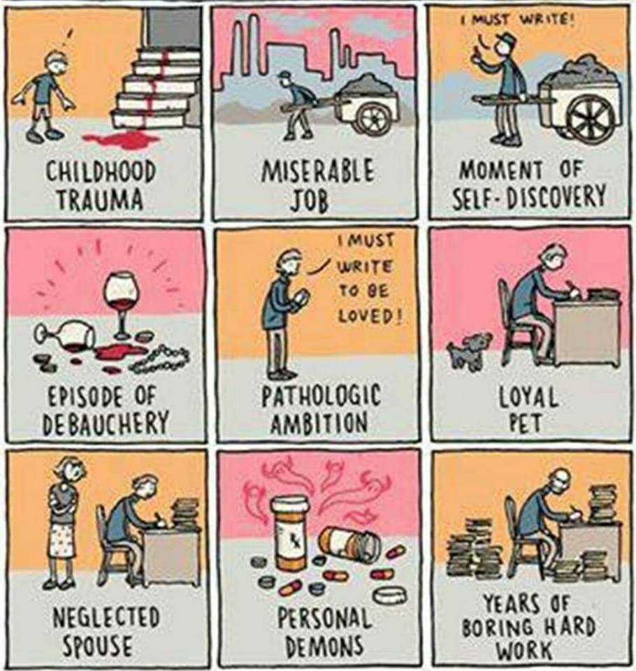 The nine steps - cartoons - to becoming a great novelist
